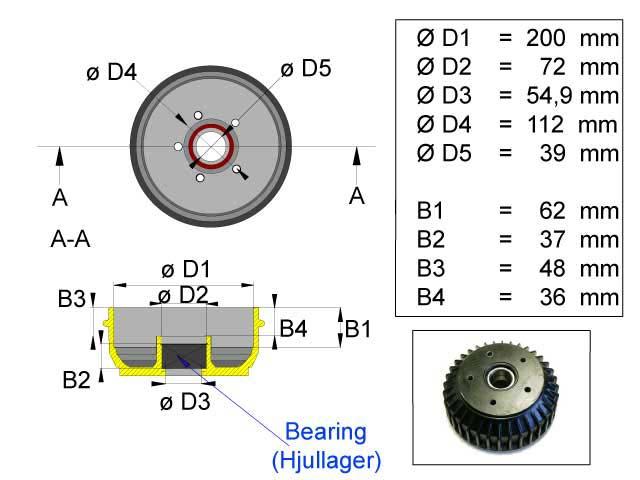 Jarrurumpu 200 mm 5*112 Euro kompakti laakeri